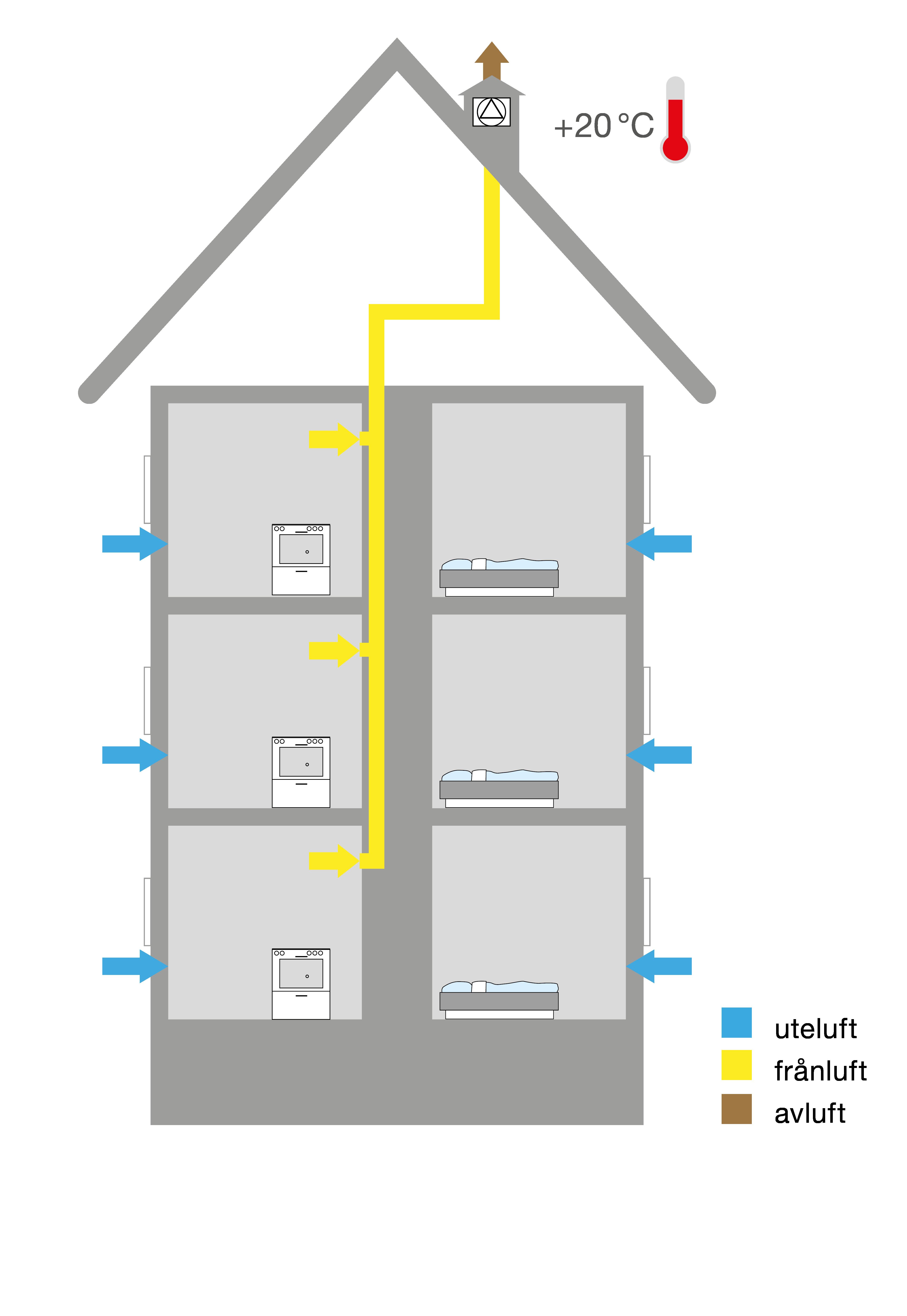 Koppla in Badrum frånluftsfläkt